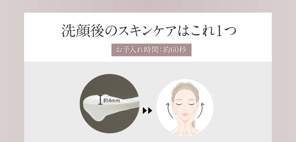 洗顔後のスキンケアはこれ1つお手入れ時間:約60秒